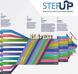 Lloyd's Register – Step Up change programme